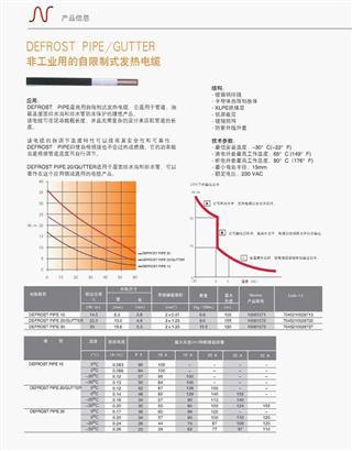 非工业自限制发热电缆